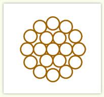 19股绞线结构图