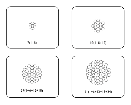 TJ70硬铜绞线1×19结构图
