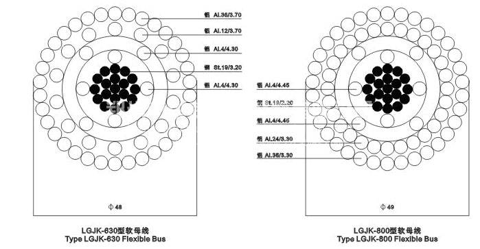 LGJK型扩径导线横截面图